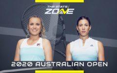 2 First Time Finalists Meet in the Australian Open Final